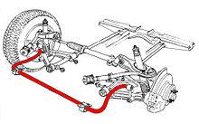 車についているスタビライザーってどんな効果があるのでしょう?のサムネイル画像